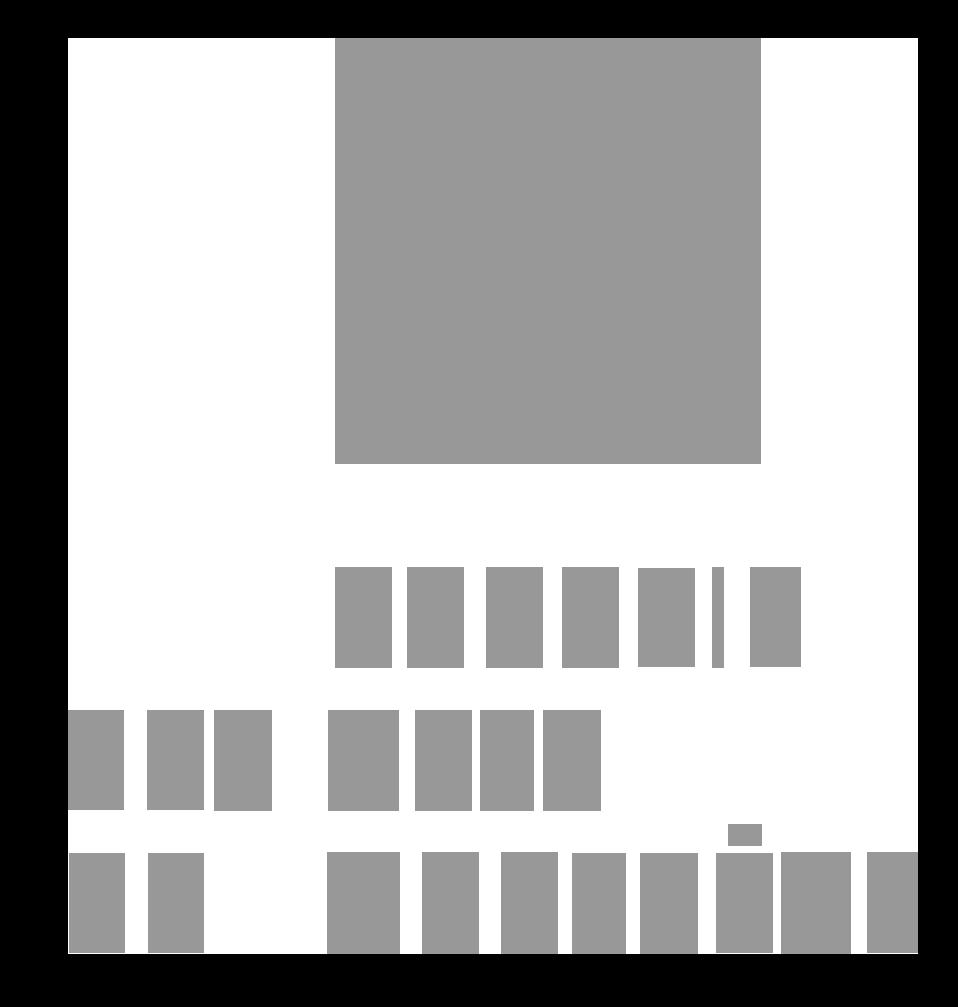 the Conseil des arts de Montréal